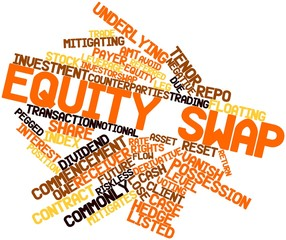 Word cloud for Equity swap