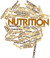 Word cloud for Nutrition