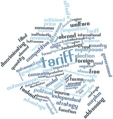 Word cloud for Tariff