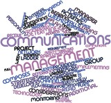 Word cloud for Communications management