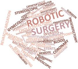 Word cloud for Robotic surgery