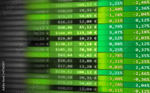 Tableau cours de bourse place de marché