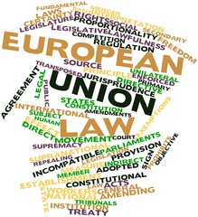 Word cloud for European Union law