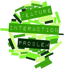 Word cloud for Feature interaction problem