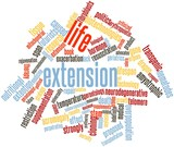 Word cloud for Life extension