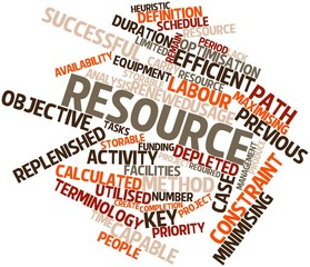 Word cloud for Resource