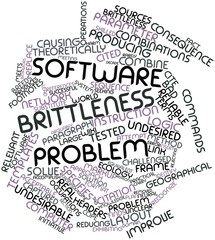 Word cloud for Software brittleness problem