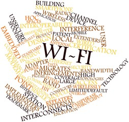 Word cloud for Wi-Fi