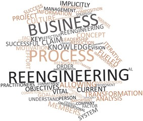Word cloud for Business process reengineering