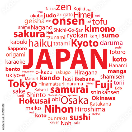 Flag of Japan. Japanese words by rukko, Royalty free vectors