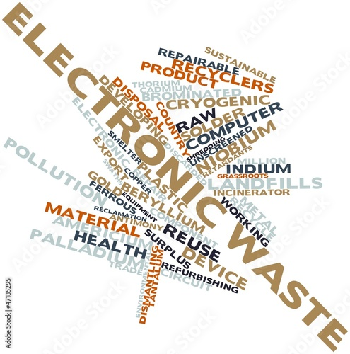 Word cloud for Electronic waste