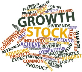 Word cloud for Growth stock