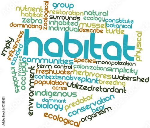 Word cloud for Habitat