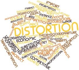 Word cloud for Distortion