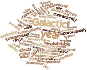 Word cloud for Galactic year