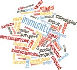 Word cloud for Immunity poster