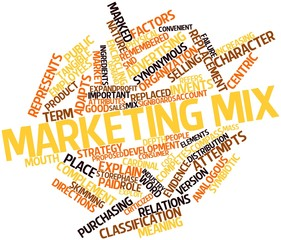 Word cloud for Marketing mix