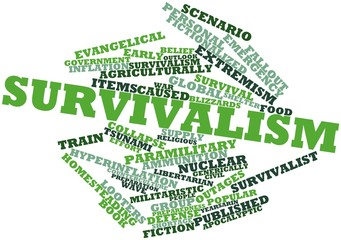 Word cloud for Survivalism