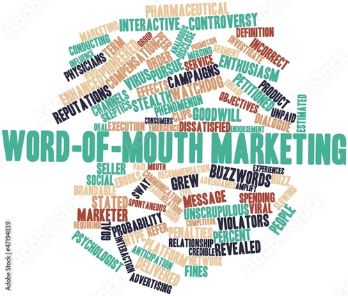 Word cloud for Word-of-mouth marketing