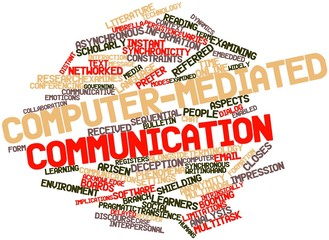 Word cloud for Computer-mediated communication