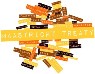 Word cloud for Maastricht Treaty