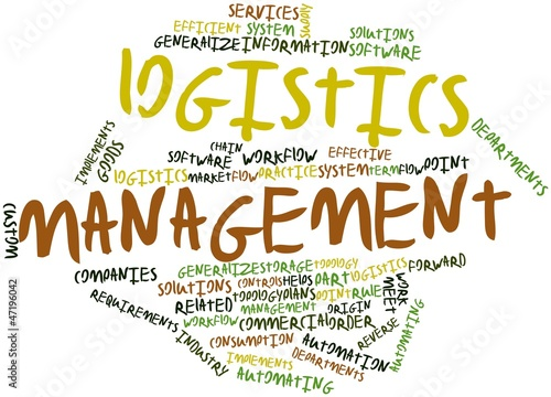 Word cloud for Logistics management