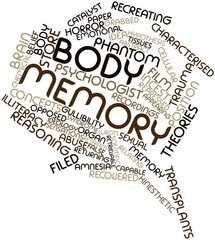 Word cloud for Body memory