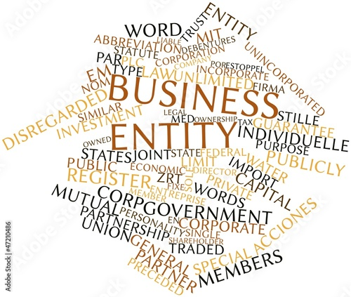 Word cloud for Business entity