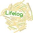Word cloud for Lifelog
