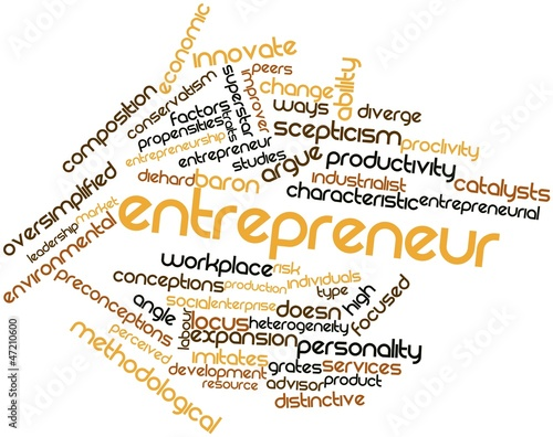 Word cloud for Entrepreneur