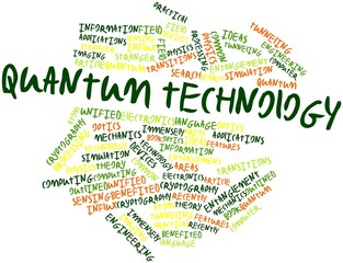 Word cloud for Quantum technology
