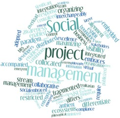 Word cloud for Social project management