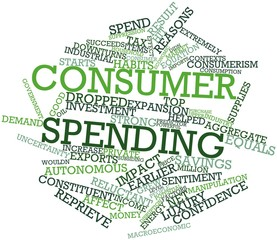 Word cloud for Consumer spending