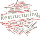 Word cloud for Restructuring