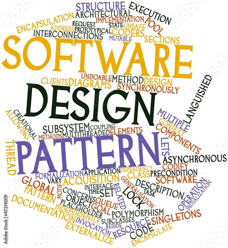 Word cloud for Software design pattern