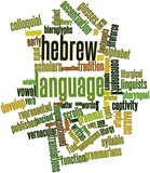 Word cloud for Hebrew language