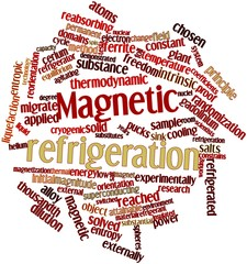 Word cloud for Magnetic refrigeration