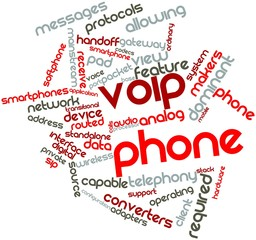 Word cloud for VoIP phone