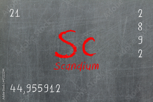 Isolated blackboard with periodic table, Scandium