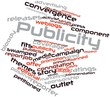 Word cloud for Publicity
