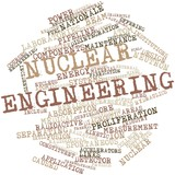 Word cloud for Nuclear engineering
