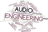 Word cloud for Audio engineering