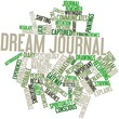Постер, плакат: Word cloud for Dream journal