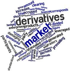 Word cloud for Derivatives market