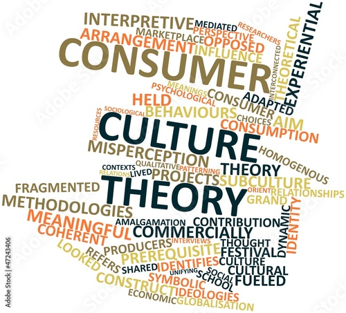 Word cloud for Consumer culture theory