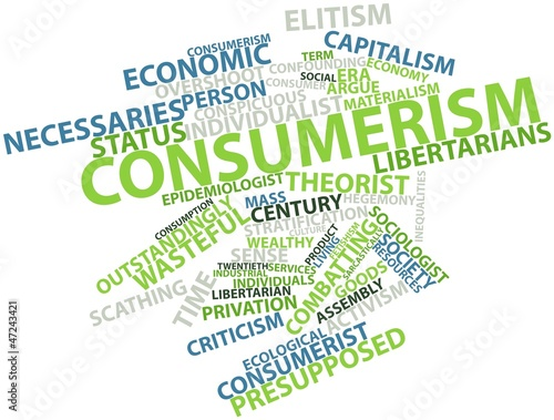 Word cloud for Consumerism