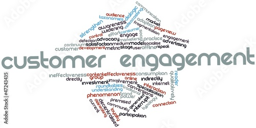 Word cloud for Customer engagement