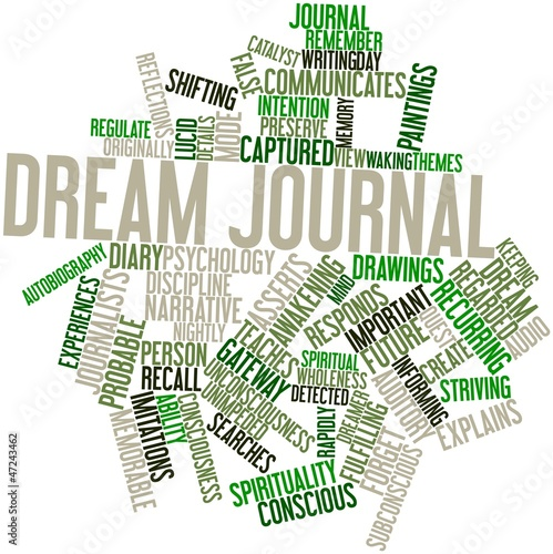 Word cloud for Dream journal