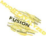 Word cloud for Muon-catalyzed fusion poster