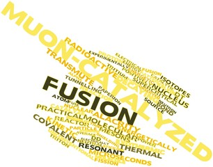 Word cloud for Muon-catalyzed fusion